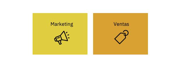 Marketing y ventas empresas industriales